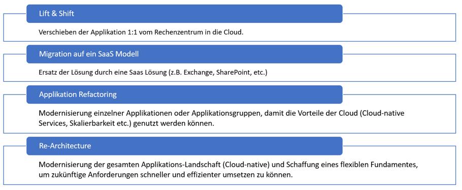 cloud-model-1
