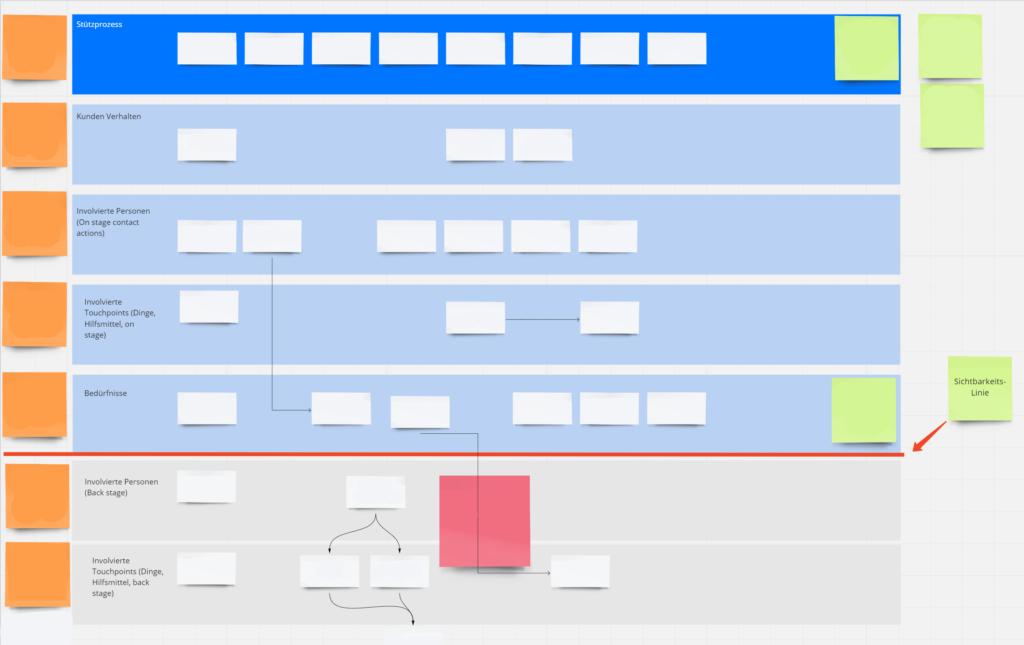service-blueprint-ebl